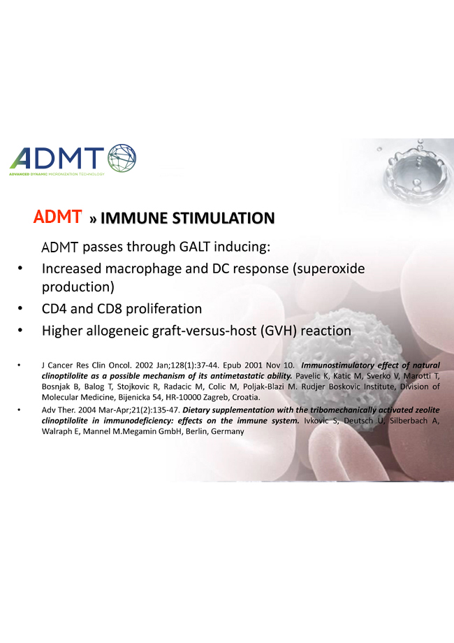 Advanced Dynamic Micronization Technology Immune Stimulation